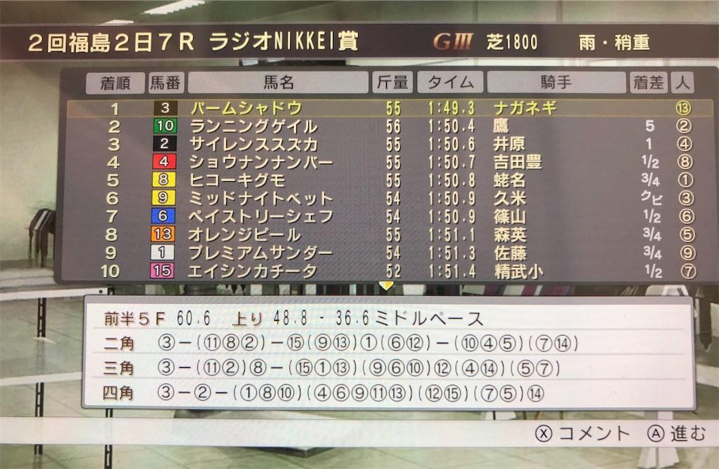 f:id:yuukirena1824:20200622142524j:image