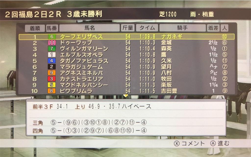 f:id:yuukirena1824:20200622142535j:image