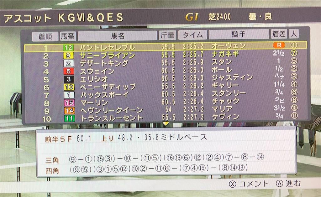 f:id:yuukirena1824:20200622142546j:image