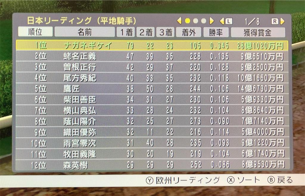 f:id:yuukirena1824:20200622160745j:image