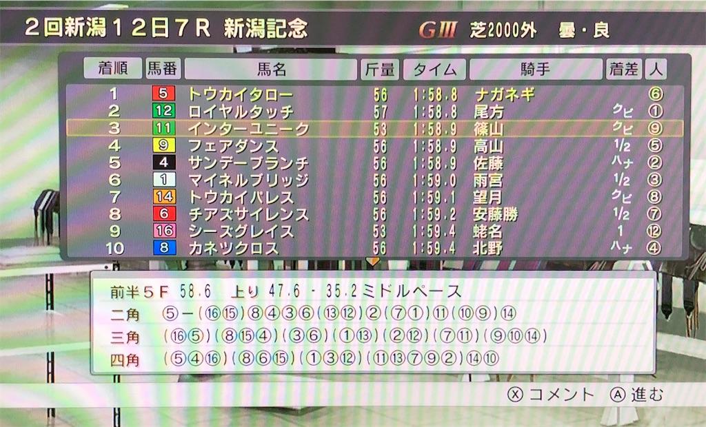 f:id:yuukirena1824:20200622164240j:image