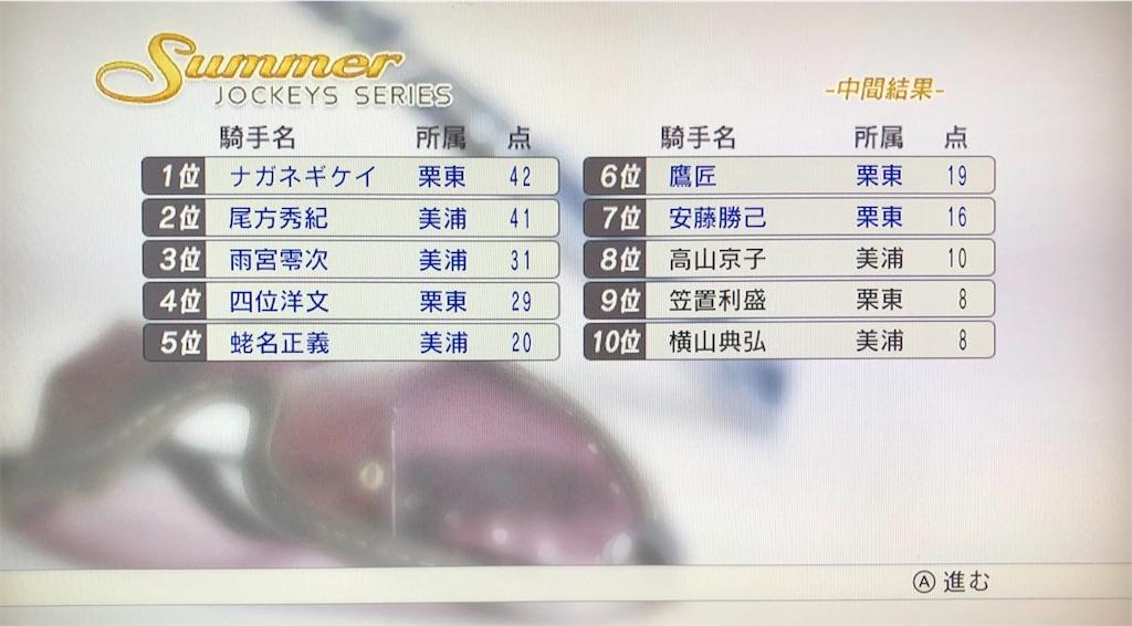 f:id:yuukirena1824:20200622164250j:image