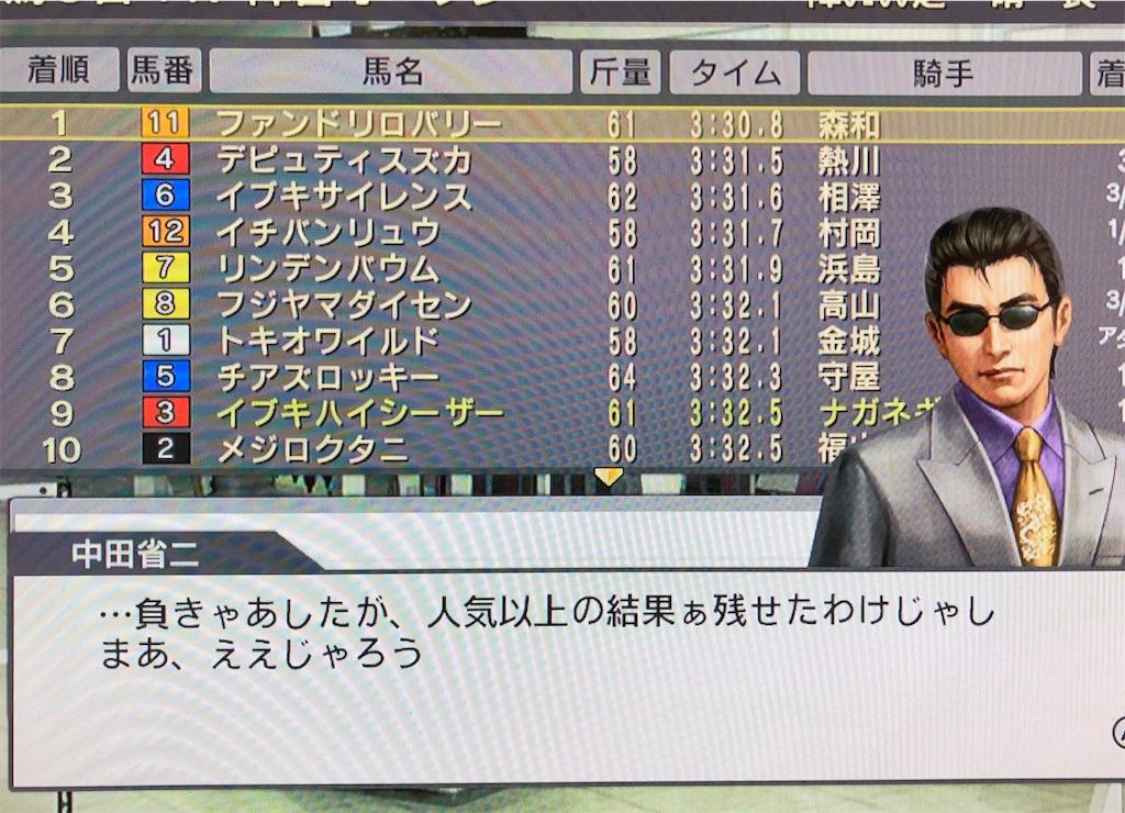 f:id:yuukirena1824:20200623010941j:image