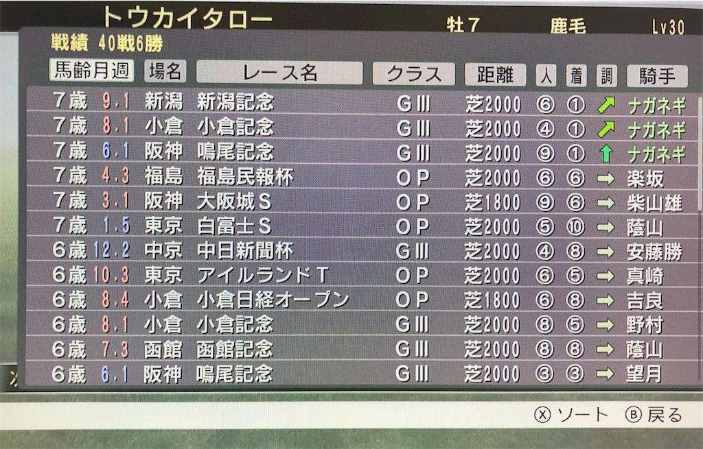 f:id:yuukirena1824:20200623011035j:image