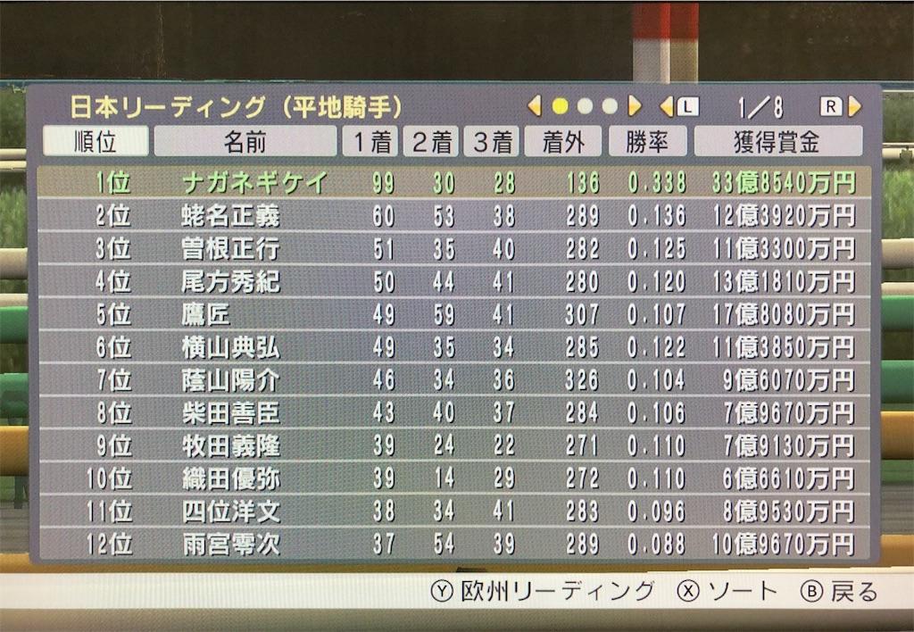 f:id:yuukirena1824:20200623011057j:image
