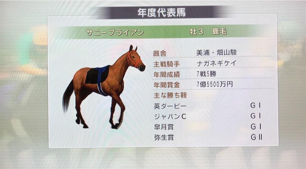 f:id:yuukirena1824:20200624020206j:image