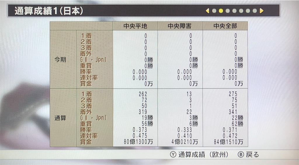 f:id:yuukirena1824:20200624204843j:image