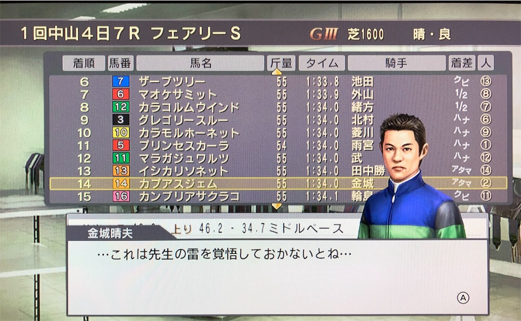 f:id:yuukirena1824:20200624204909j:image