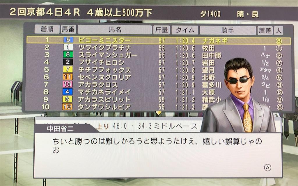 f:id:yuukirena1824:20200625004456j:image