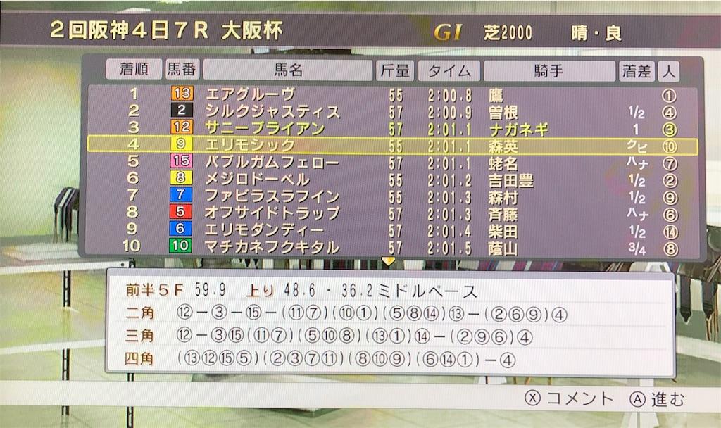 f:id:yuukirena1824:20200626005244j:image
