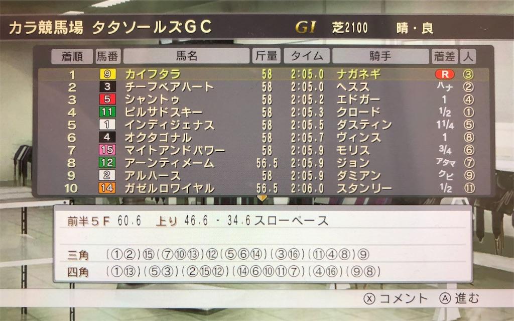 f:id:yuukirena1824:20200628160938j:image