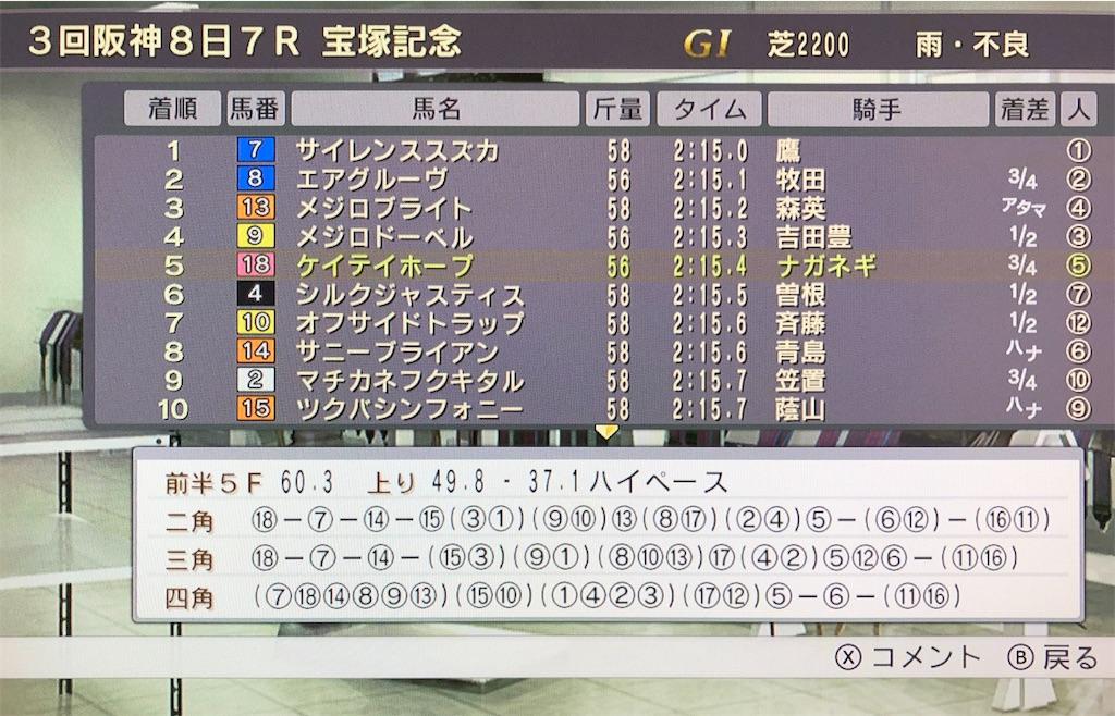 f:id:yuukirena1824:20200629010320j:image
