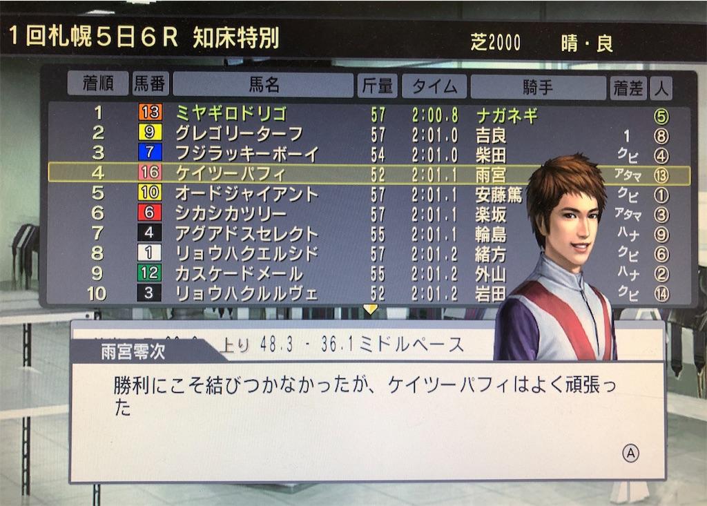 f:id:yuukirena1824:20200630152407j:image