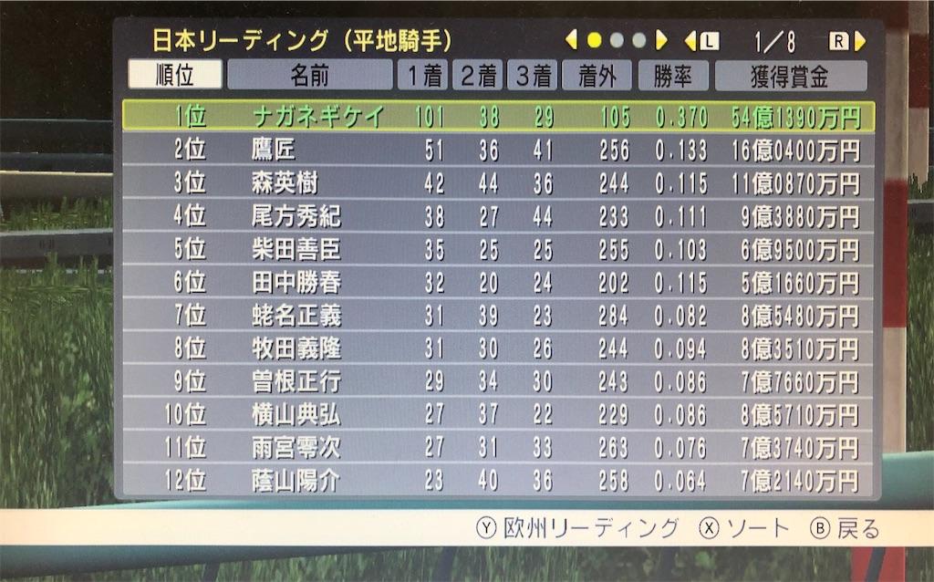f:id:yuukirena1824:20200630152420j:image