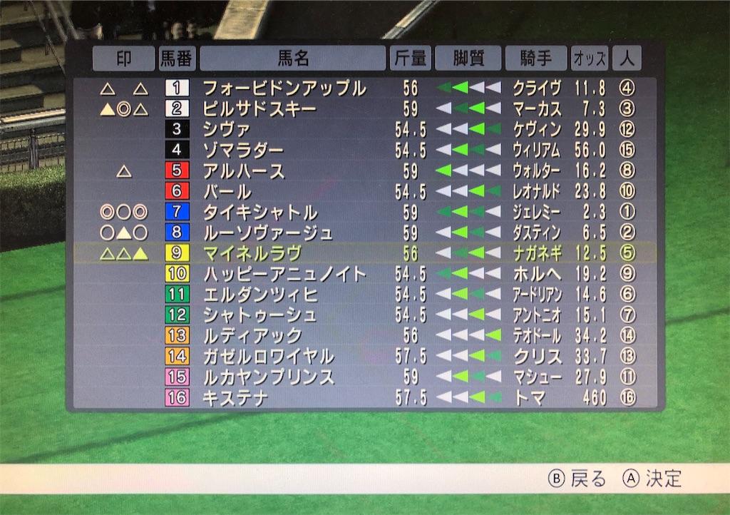 f:id:yuukirena1824:20200630152500j:image