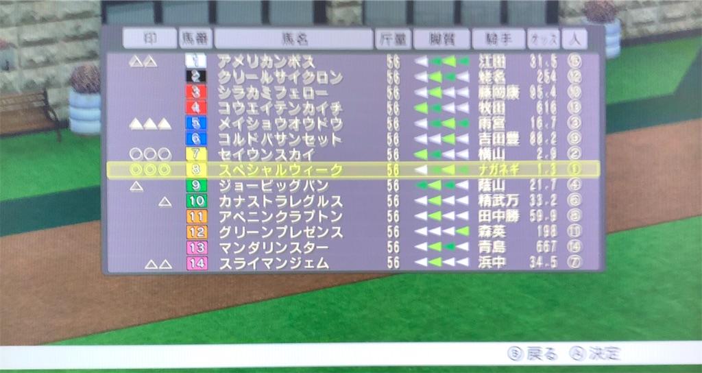 f:id:yuukirena1824:20200630152804j:image