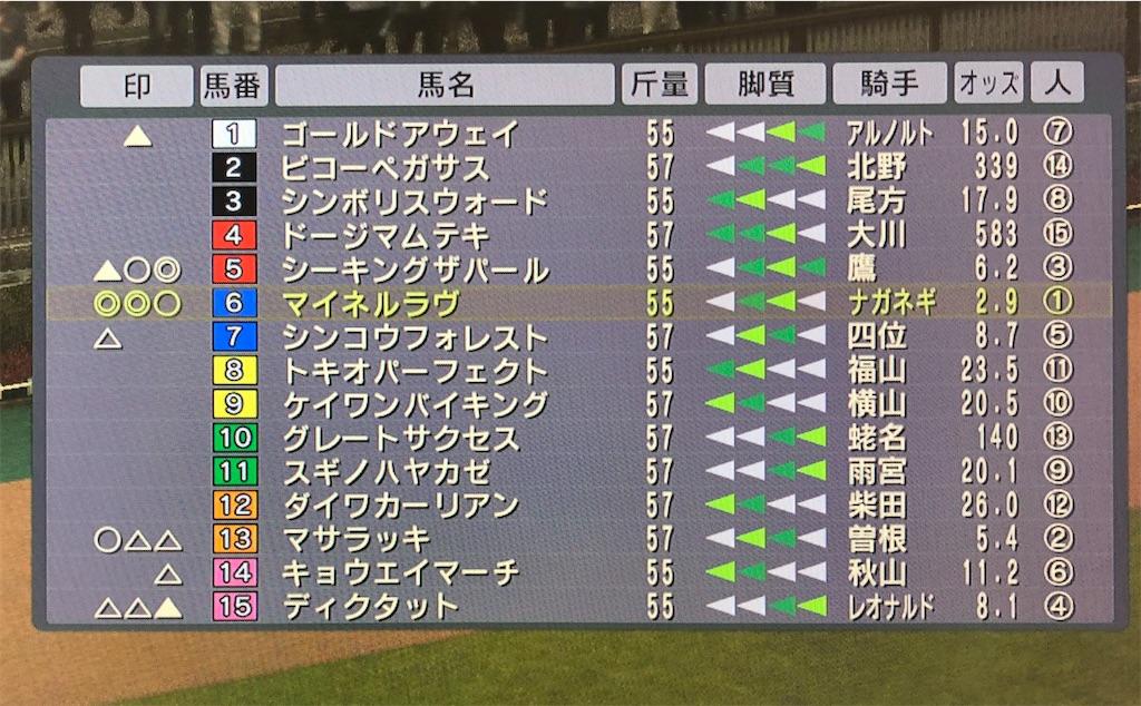 f:id:yuukirena1824:20200701010059j:image