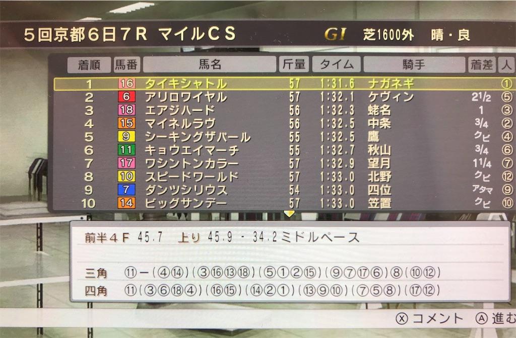 f:id:yuukirena1824:20200702005923j:image