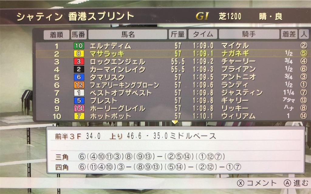f:id:yuukirena1824:20200702005950j:image