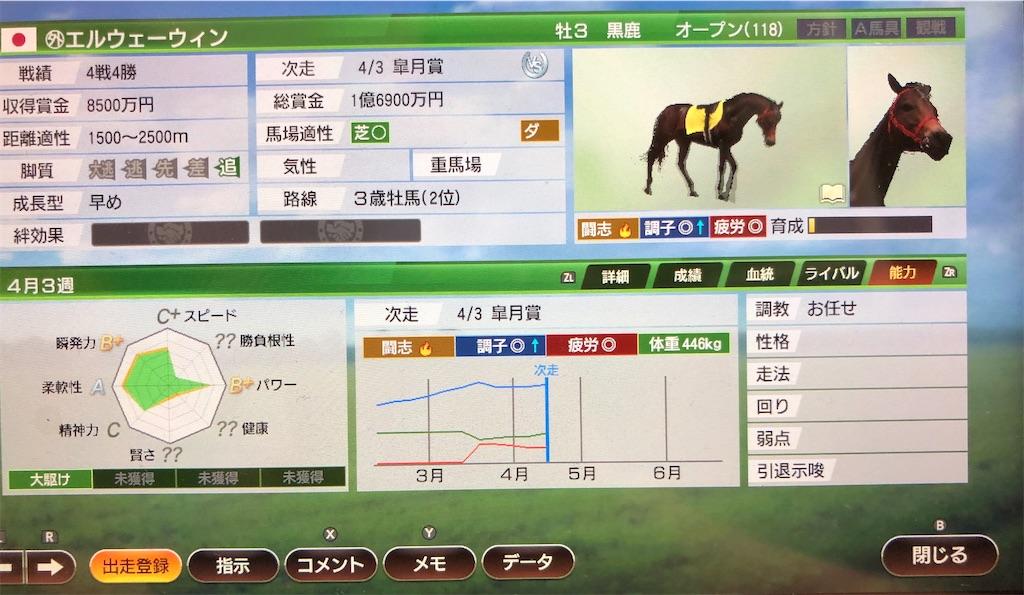 f:id:yuukirena1824:20200715203442j:image