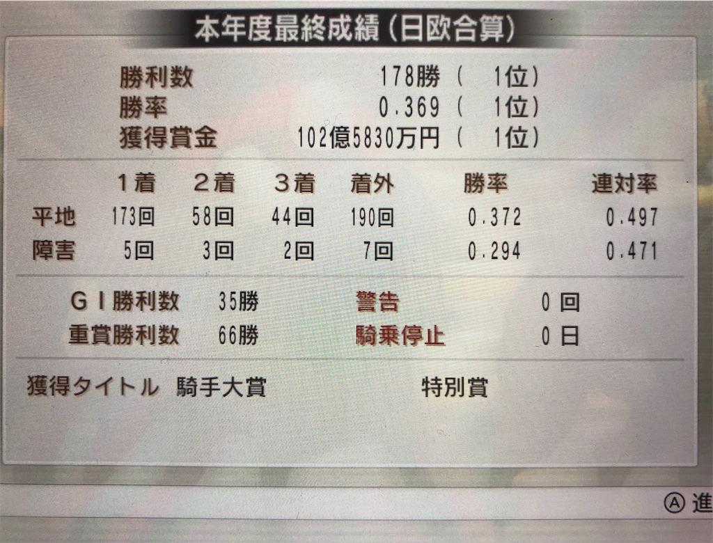 f:id:yuukirena1824:20200721003016j:image