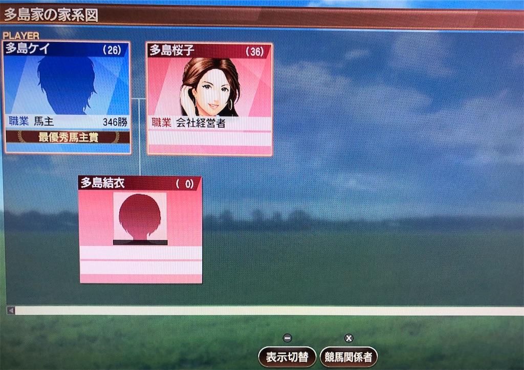 f:id:yuukirena1824:20200728010341j:image