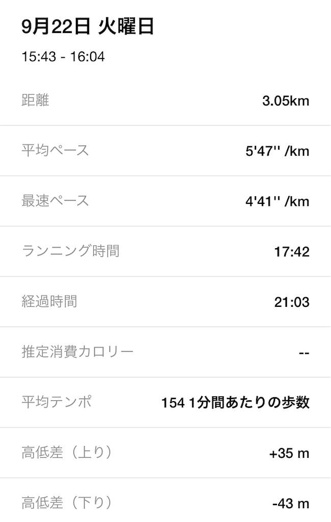f:id:yuukirena1824:20200928225830j:image