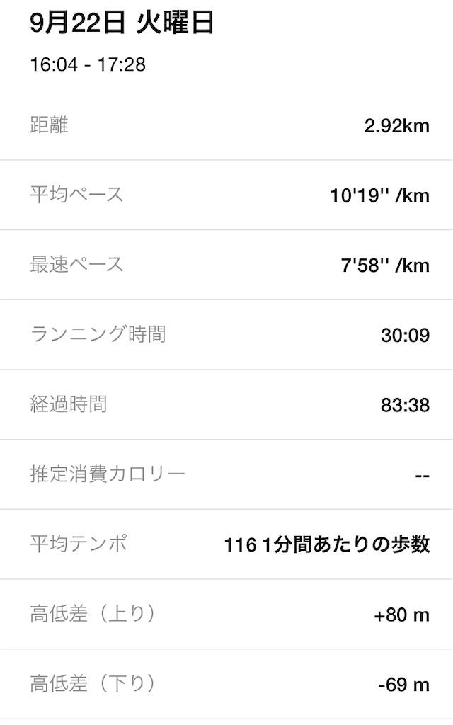 f:id:yuukirena1824:20200928225834j:image