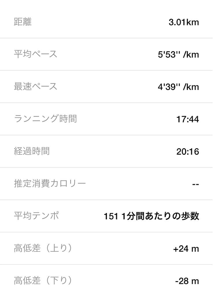 f:id:yuukirena1824:20200928225838j:image