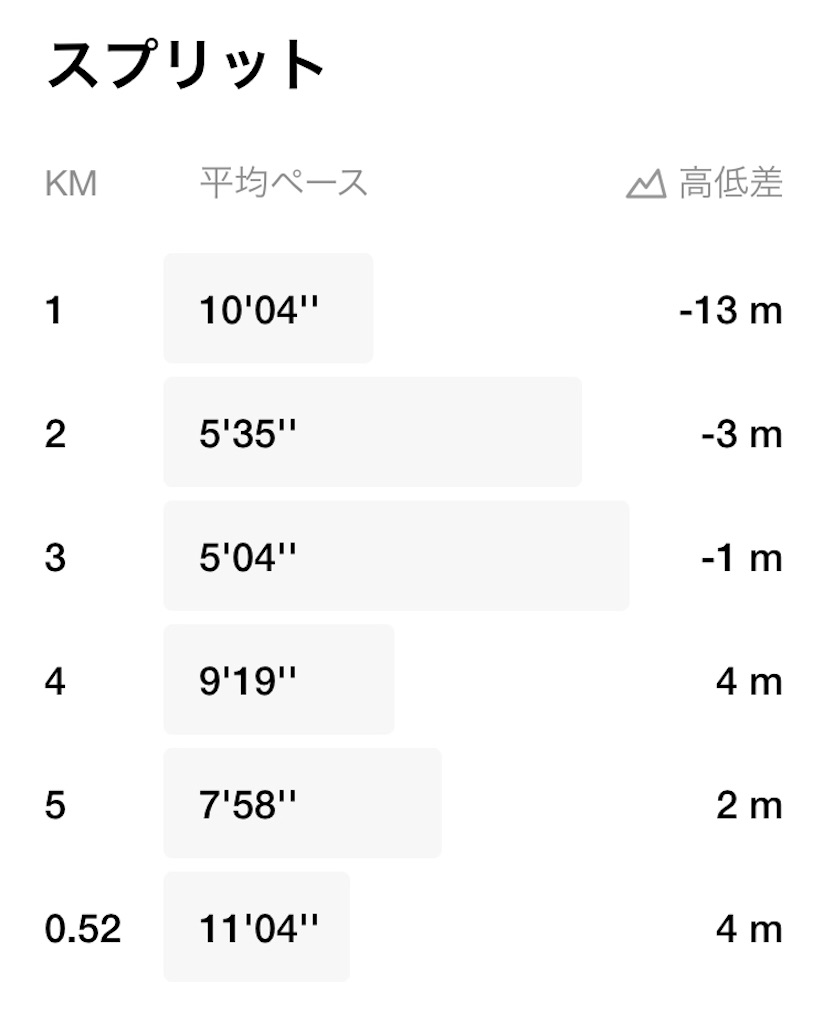 f:id:yuukirena1824:20201005222858j:image