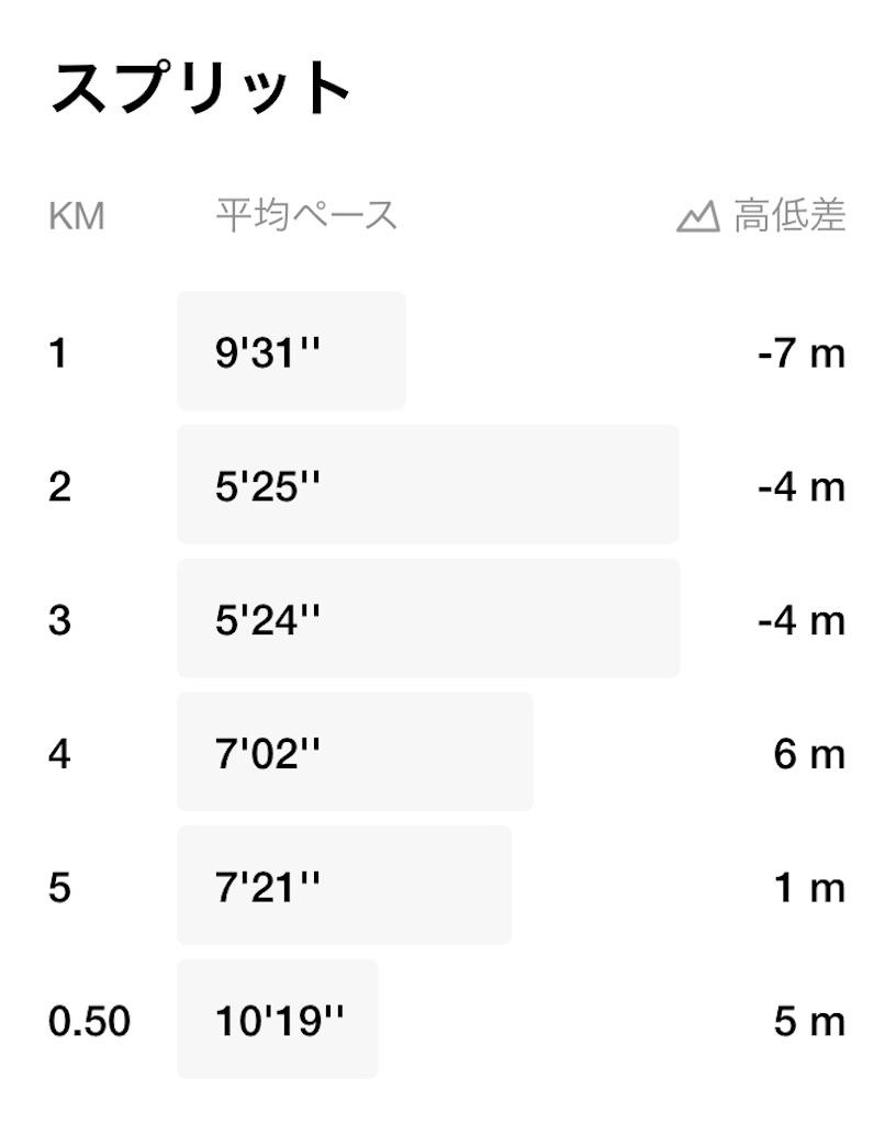 f:id:yuukirena1824:20201007204212j:image