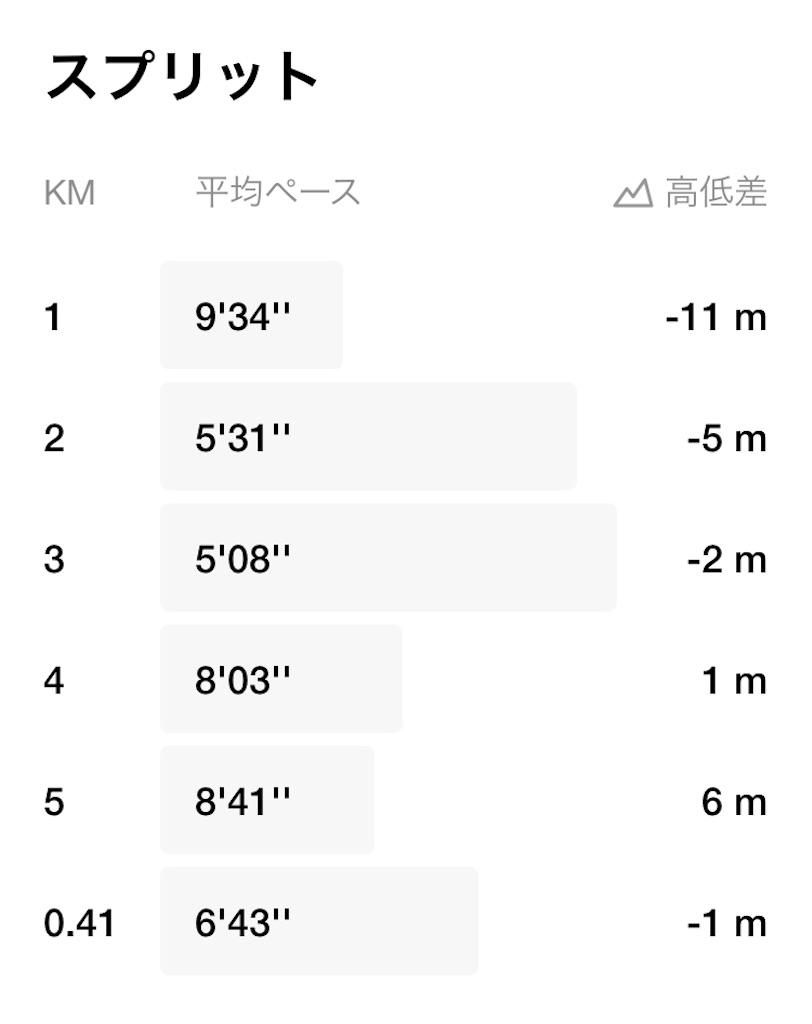 f:id:yuukirena1824:20201008231756j:image