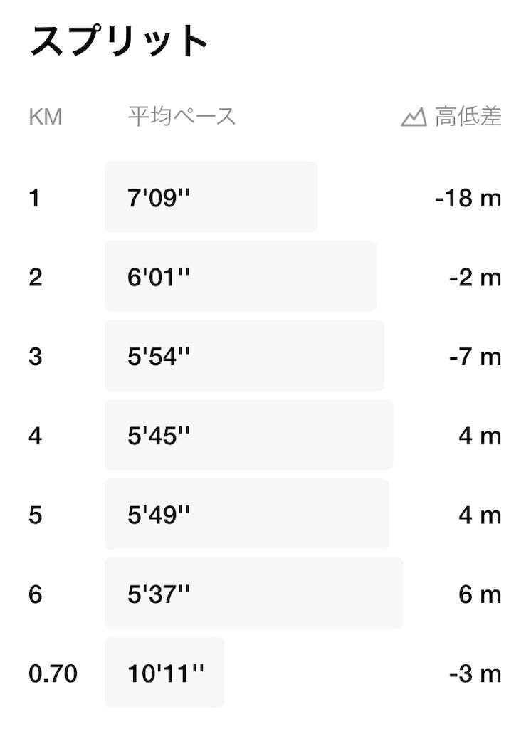 f:id:yuukirena1824:20201103221014j:image