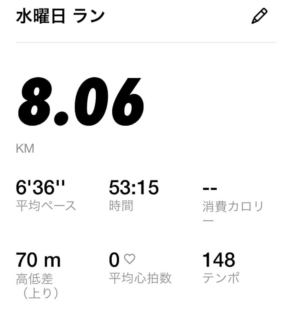 f:id:yuukirena1824:20201125223352j:image