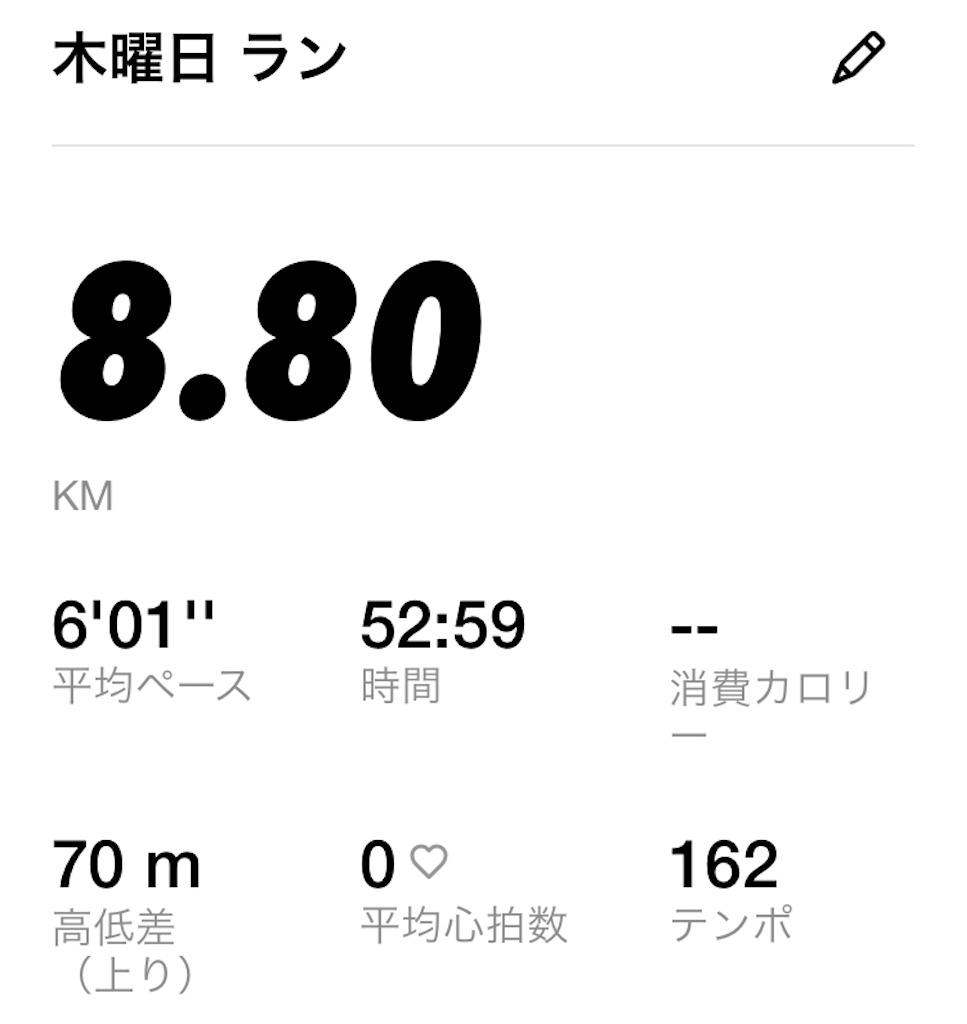 f:id:yuukirena1824:20201126223955j:image