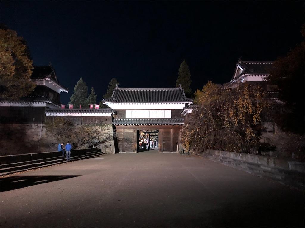 f:id:yuukirena1824:20201201204132j:image
