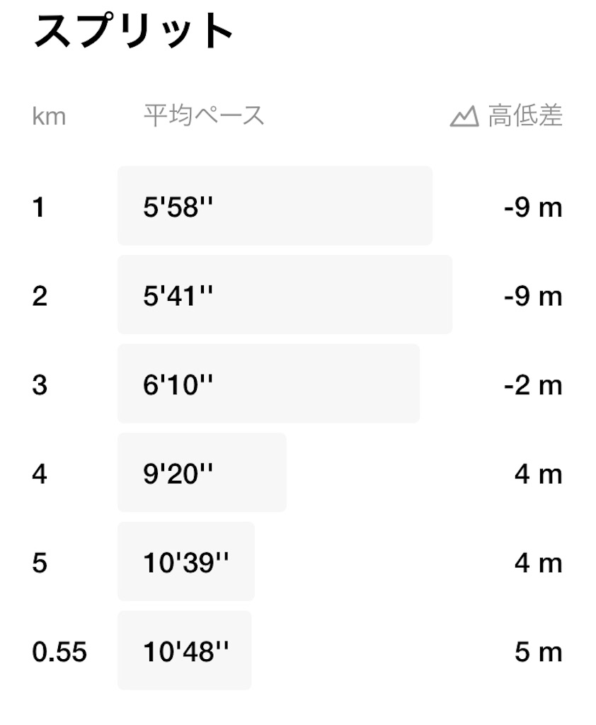 f:id:yuukirena1824:20201209234412j:image