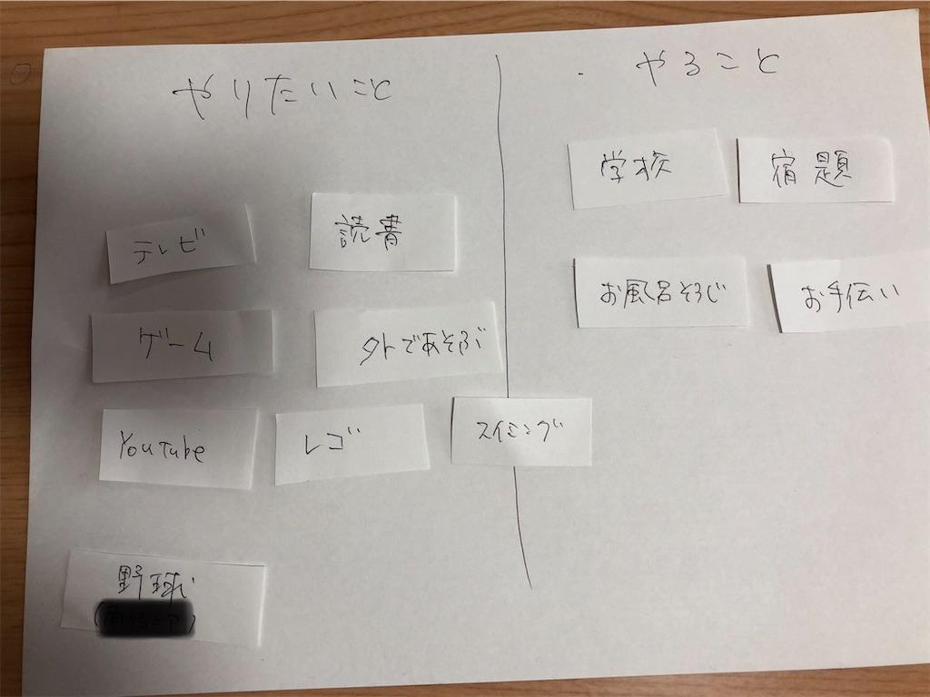 f:id:yuukirena1824:20210119003513j:image