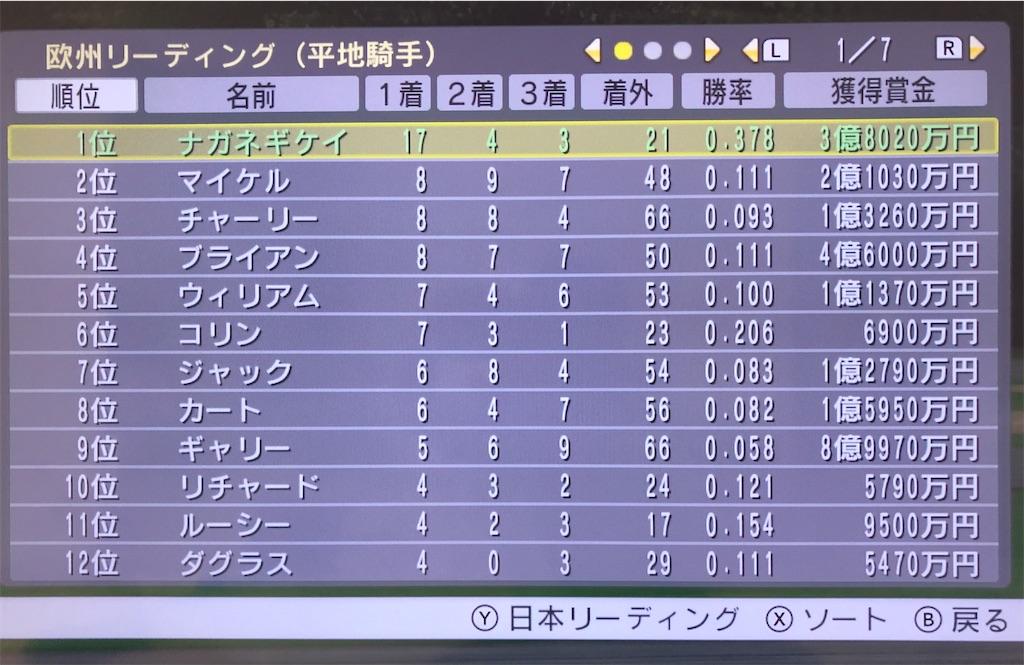 f:id:yuukirena1824:20210621160654j:image