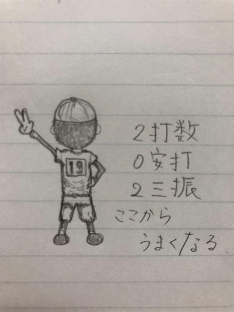 f:id:yuukirena1824:20210621231222j:image