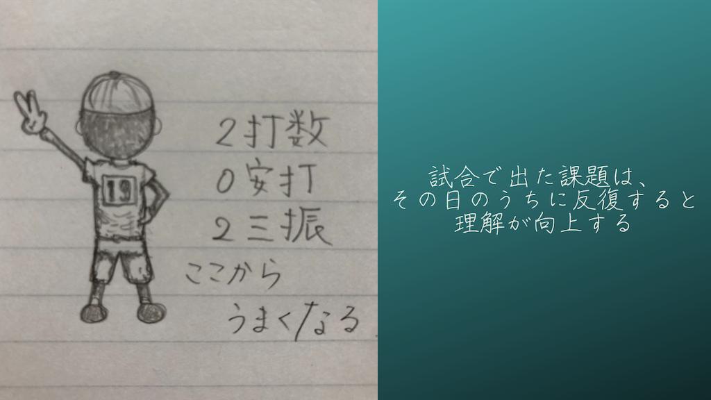 f:id:yuukirena1824:20210621231936p:image