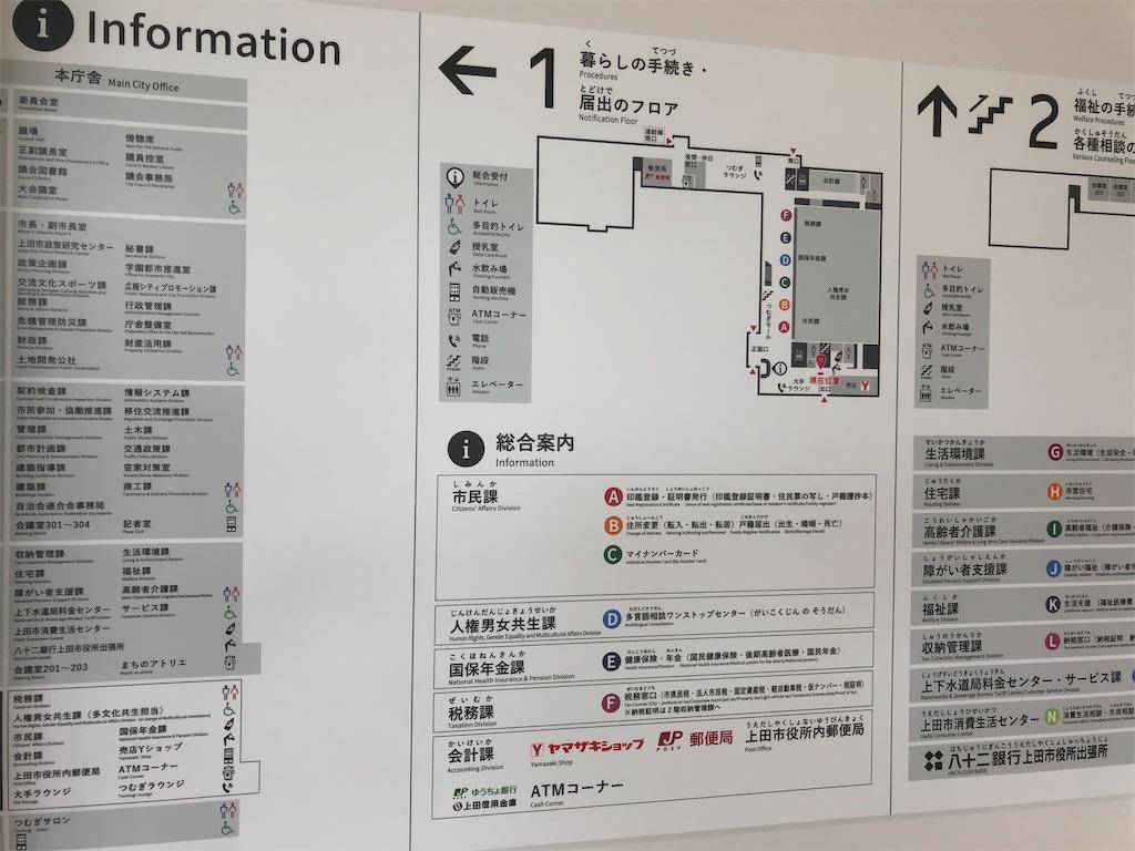 f:id:yuukirena1824:20210811215415j:image