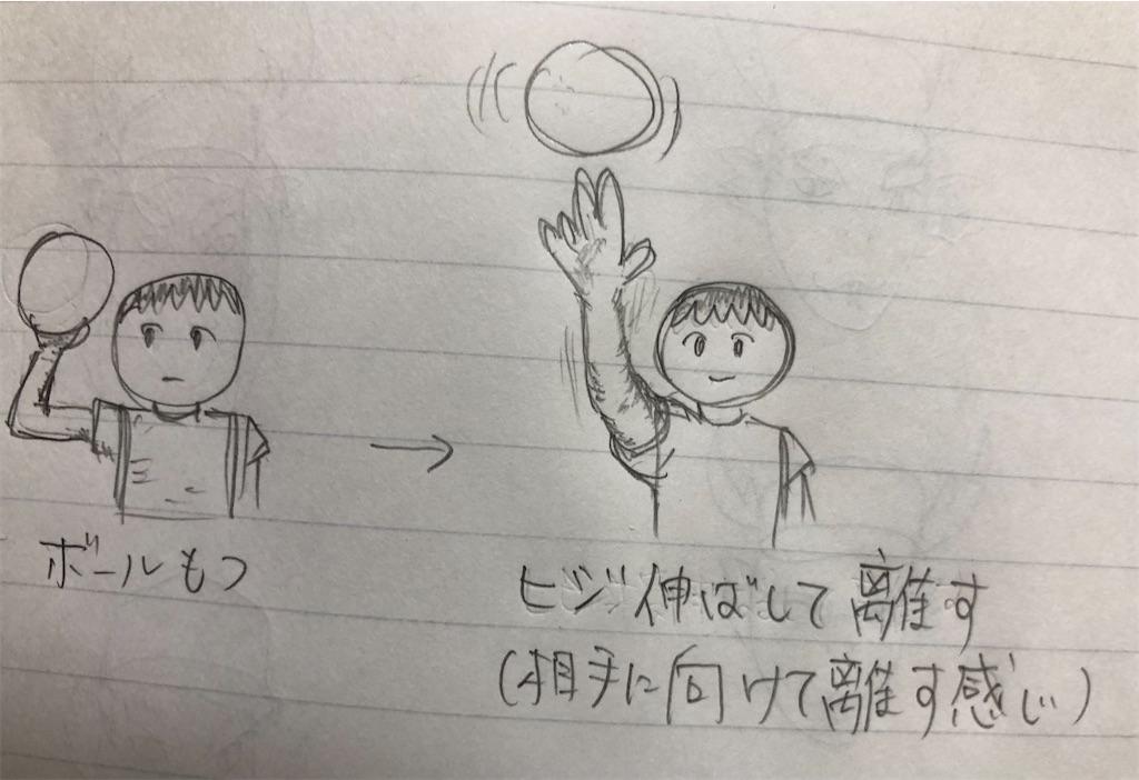 f:id:yuukirena1824:20210820000749j:image