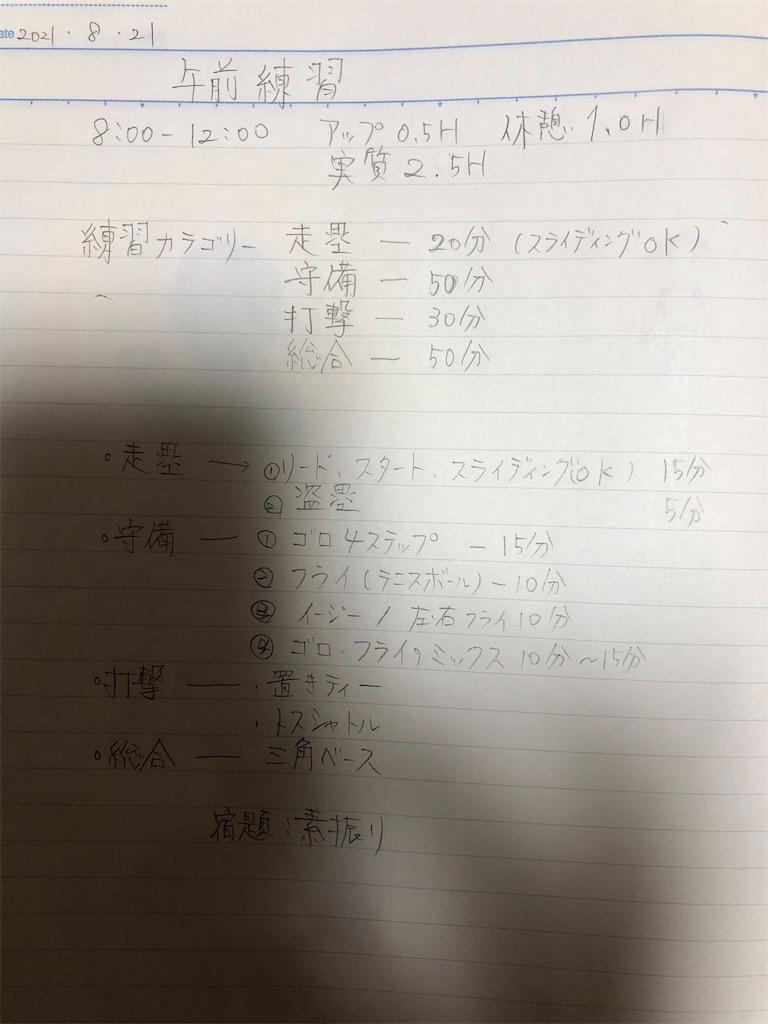 f:id:yuukirena1824:20210821001837j:image