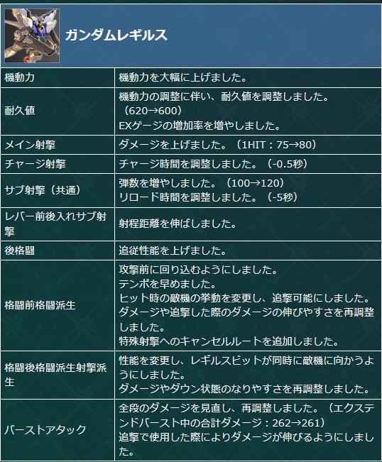 エクバ 2 修正 内容