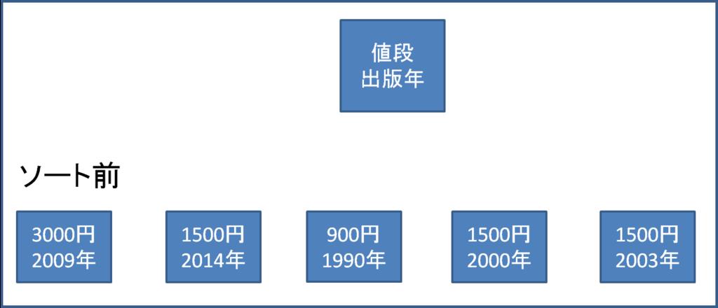 f:id:yuukiyg:20160116185432p:plain