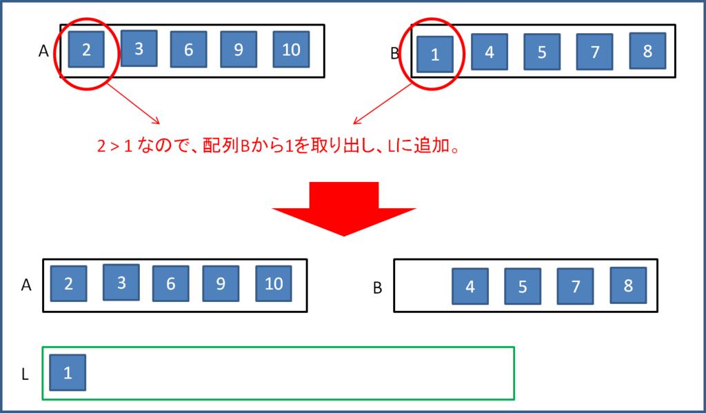 f:id:yuukiyg:20160116205553p:plain