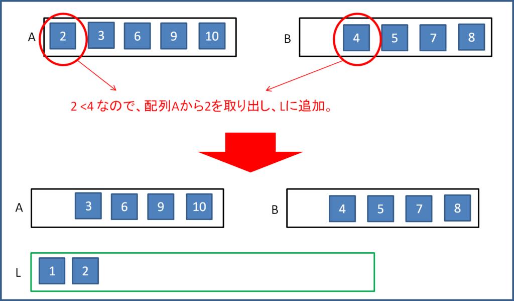 f:id:yuukiyg:20160116205555p:plain