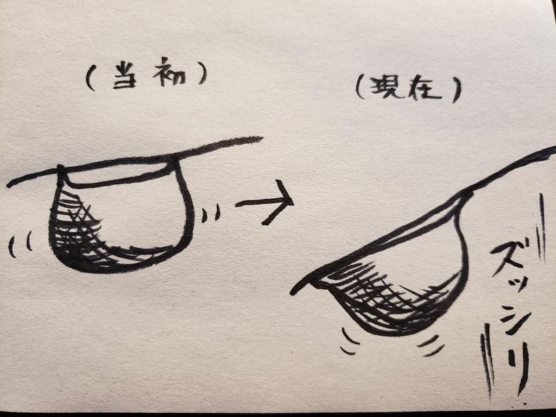 f:id:yuuko1220:20190620141018j:plain