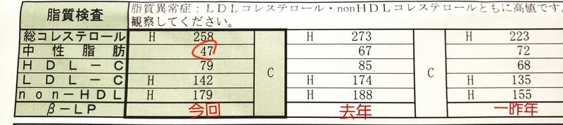 f:id:yuuko1220:20210130144030j:plain